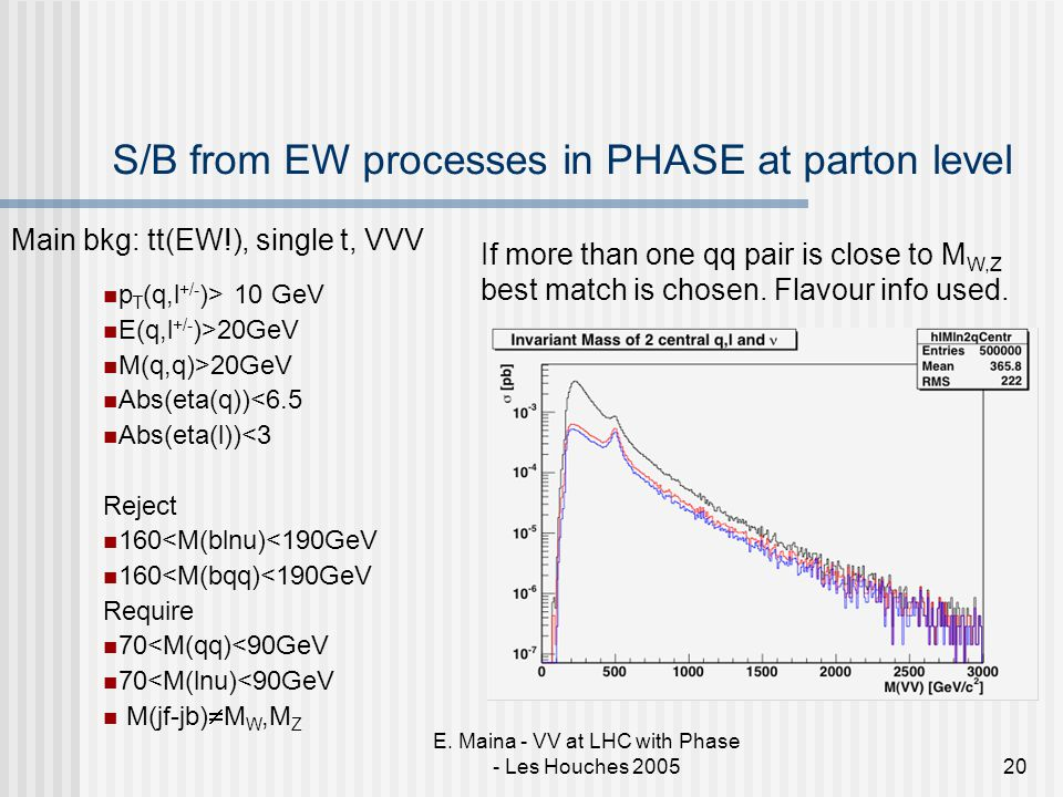 E. Maina - VV at LHC with Phase - Les Houches 200520 S/B from EW processes in PHASE at parton level Main bkg: tt(EW!), single t, VVV p T (q,l +/- )> 1