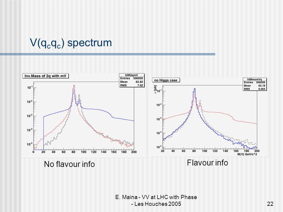 E. Maina - VV at LHC with Phase - Les Houches 200522 V(q c q c ) spectrum No flavour info Flavour info