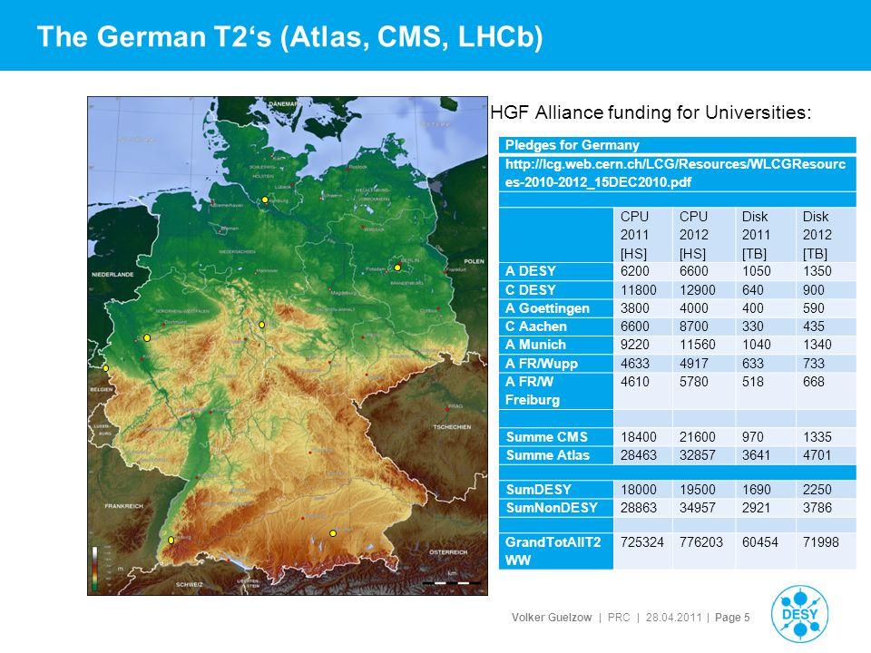 Volker Guelzow | PRC | 28.04.2011 | Page 5 The German T2's (Atlas, CMS, LHCb) HGF Alliance funding for Universities: Pledges for Germany http://lcg.web.cern.ch/LCG/Resources/WLCGResourc es-2010-2012_15DEC2010.pdf CPU 2011 [HS] CPU 2012 [HS] Disk 2011 [TB] Disk 2012 [TB] A DESY6200660010501350 C DESY1180012900640900 A Goettingen38004000400590 C Aachen66008700330435 A Munich92201156010401340 A FR/Wupp46334917633733 A FR/W Freiburg 46105780518668 Summe CMS18400216009701335 Summe Atlas284633285736414701 SumDESY180001950016902250 SumNonDESY288633495729213786 GrandTotAllT2 WW 7253247762036045471998