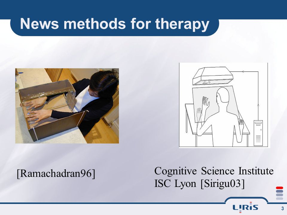3 News methods for therapy [Ramachadran96] Cognitive Science Institute ISC Lyon [Sirigu03]
