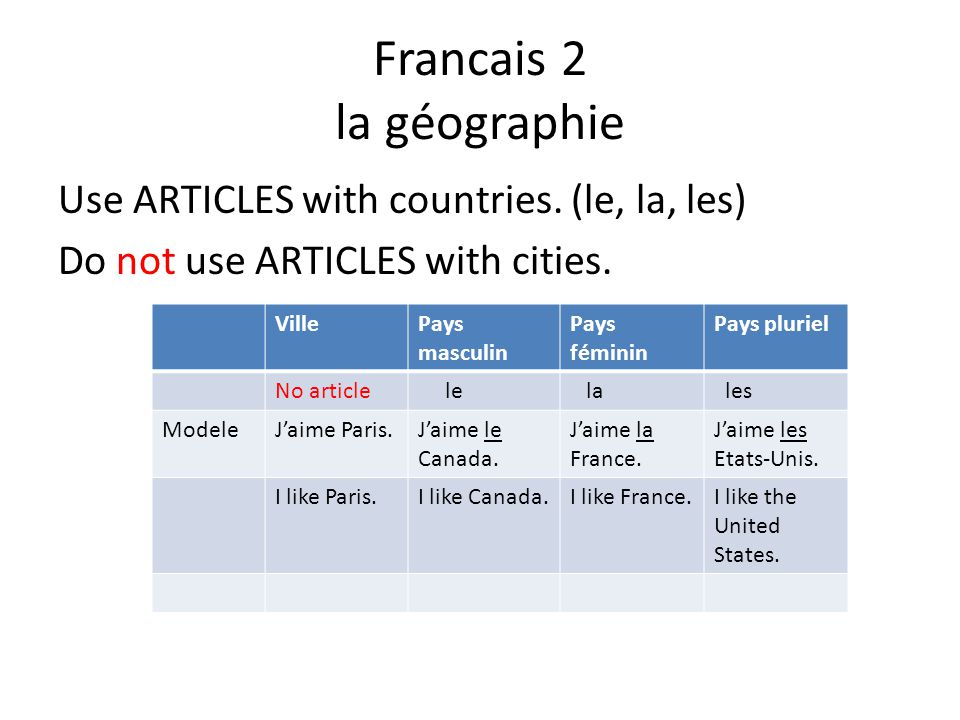Note the use of prepositions with cities and countries.
