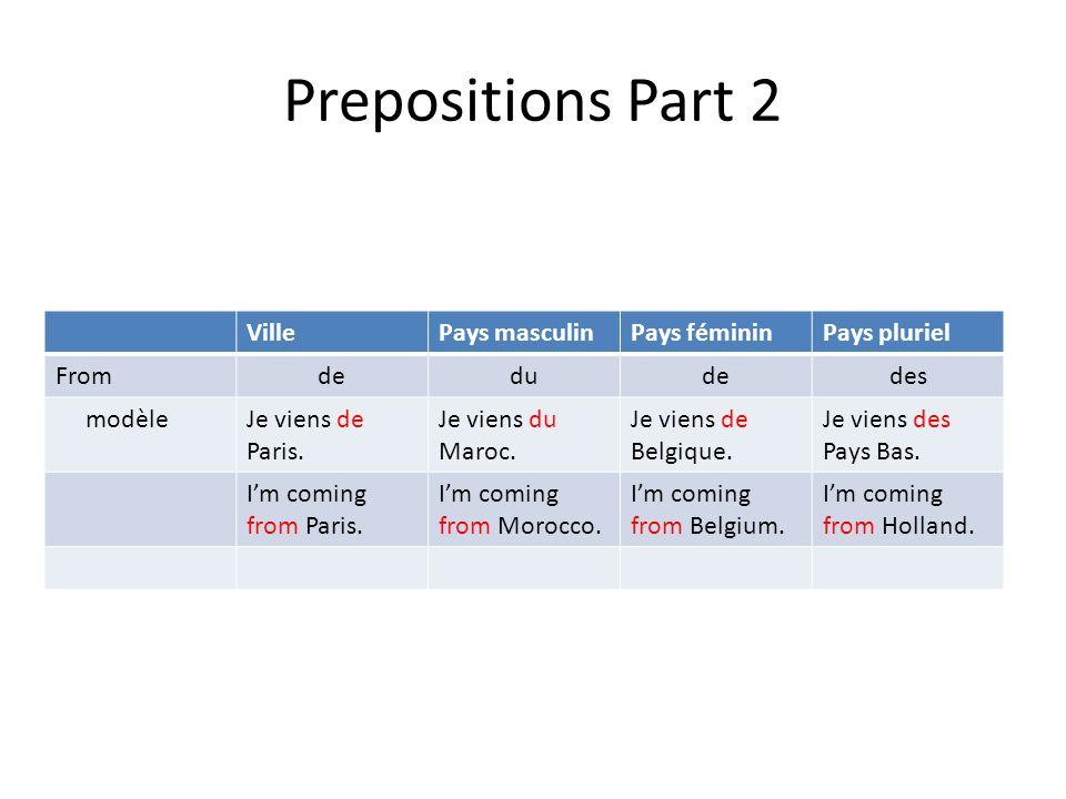 Prepositions Part 2 VillePays masculinPays fémininPays pluriel Fromdedudedes modèleJe viens de Paris.