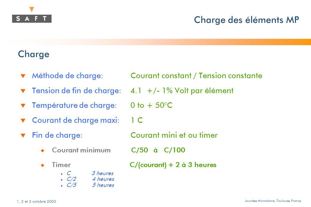 Jounées Microdrone, Toulouse, France 1, 2 et 3 octobre 2003 t Méthode de charge: Courant constant / Tension constante t Tension de fin de charge:4.1 +/- 1% Volt par élément t Température de charge:0 to + 50°C t Courant de charge maxi:1 C t Fin de charge: Courant mini et ou timer u Courant minimum C/50 à C/100 u Timer C/(courant) + 2 à 3 heures C 3 heures C/2 4 heures C/5 5 heures Charge Charge des éléments MP