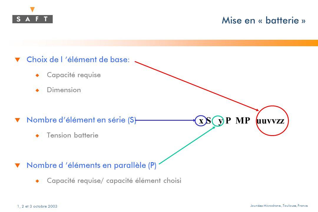 Jounées Microdrone, Toulouse, France 1, 2 et 3 octobre 2003 Mise en « batterie » t Choix de l 'élément de base: u Capacité requise u Dimension t Nombre d'élément en série (S) u Tension batterie t Nombre d 'éléments en parallèle (P) u Capacité requise/ capacité élément choisi x S y P MP uuvvzz