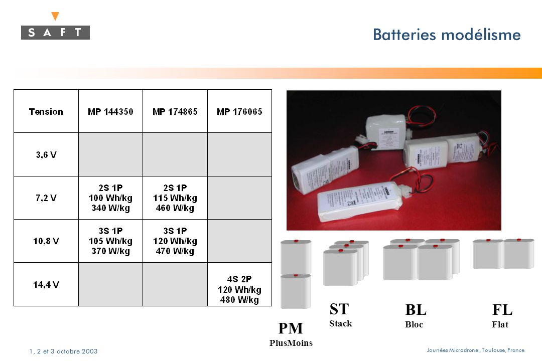 Jounées Microdrone, Toulouse, France 1, 2 et 3 octobre 2003 Batteries modélisme ST Stack BL Bloc FL Flat PM PlusMoins