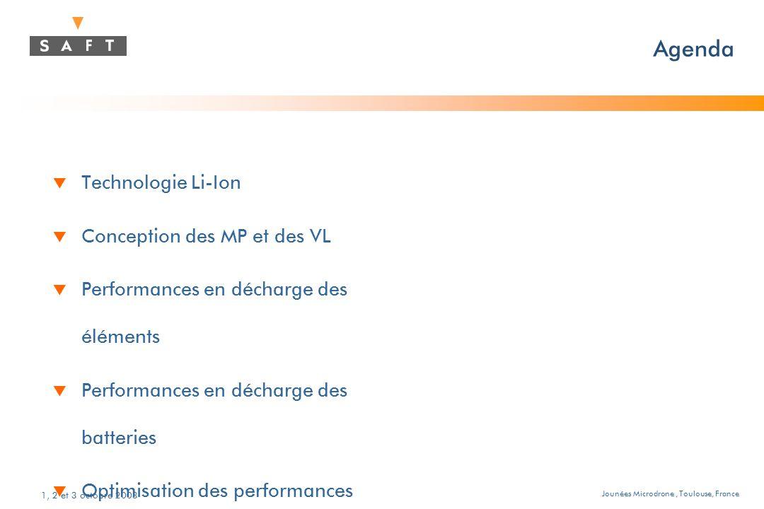 Jounées Microdrone, Toulouse, France 1, 2 et 3 octobre 2003 Agenda t Technologie Li-Ion t Conception des MP et des VL t Performances en décharge des éléments t Performances en décharge des batteries t Optimisation des performances