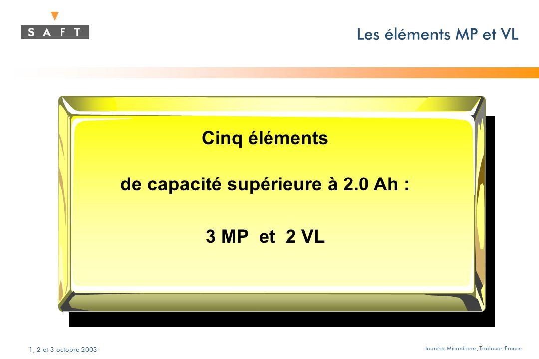 Jounées Microdrone, Toulouse, France 1, 2 et 3 octobre 2003 Cinq éléments de capacité supérieure à 2.0 Ah : 3 MP et 2 VL Les éléments MP et VL