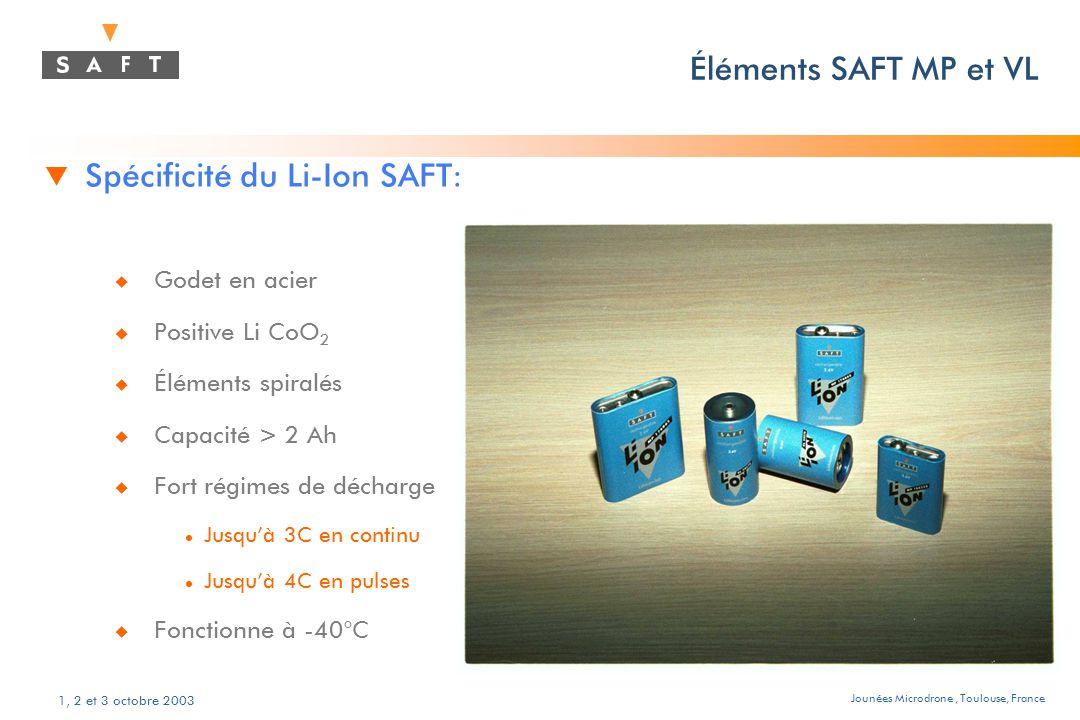 Jounées Microdrone, Toulouse, France 1, 2 et 3 octobre 2003 Batterie 2S 1P MP 144350 Décharge 7 A constant 3C Température Tension Intensité 270 W /kg