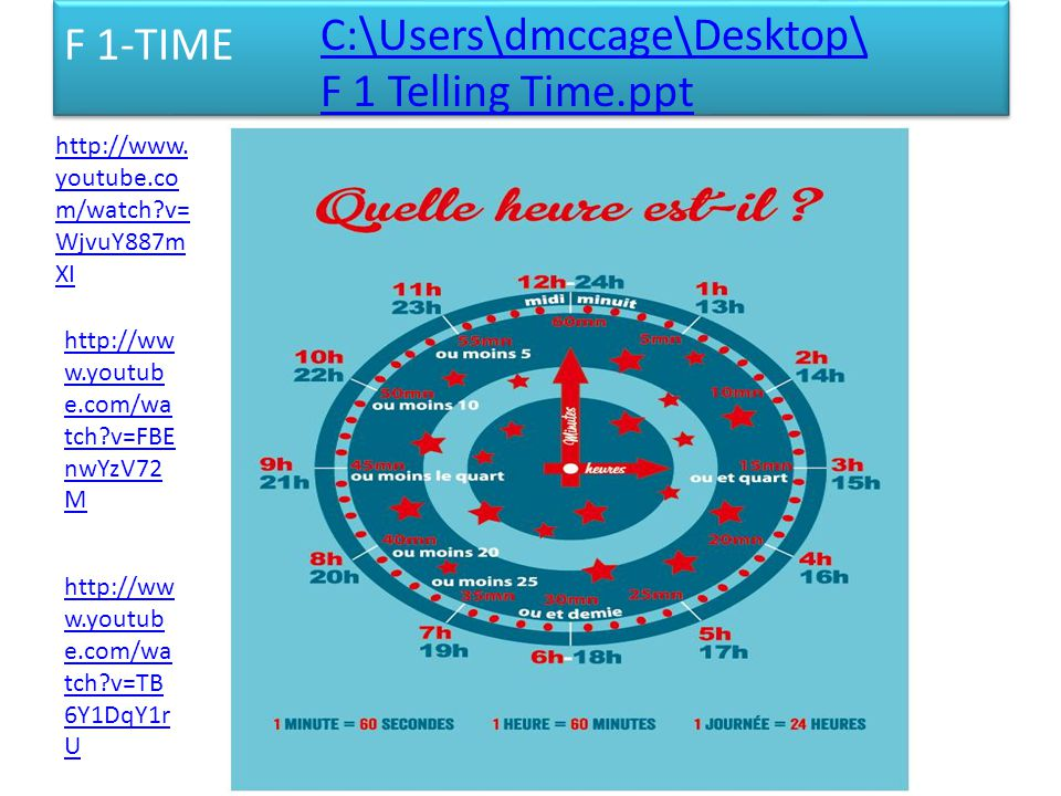 F 1-TIME http://ww w.youtub e.com/wa tch v=TB 6Y1DqY1r U C:\Users\dmccage\Desktop\ F 1 Telling Time.ppt http://www.