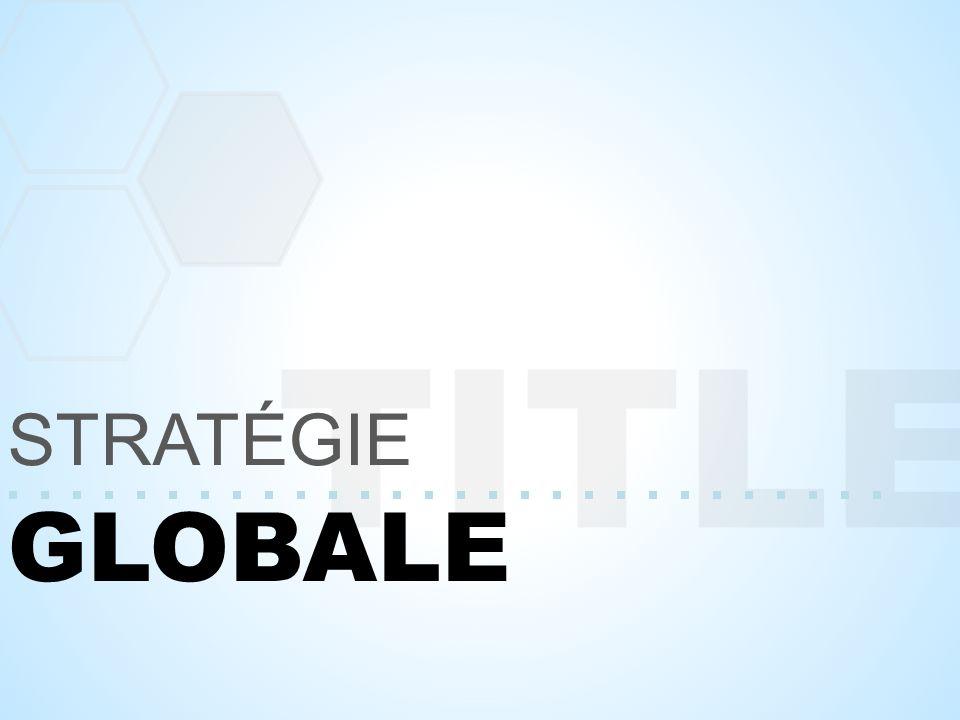 GLOBALE STRATÉGIE