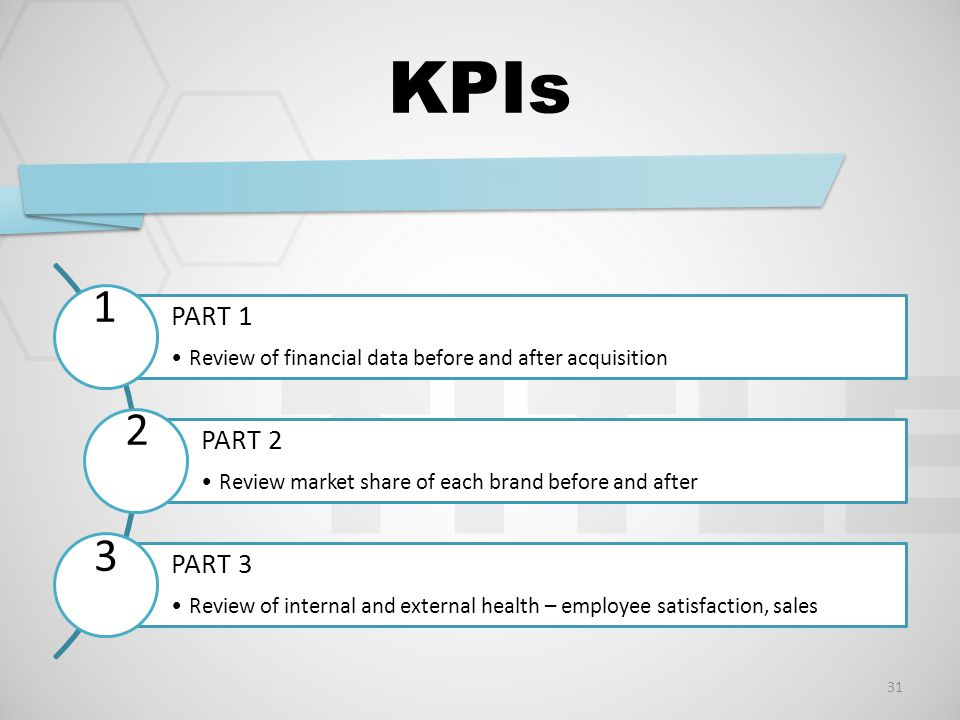 TITLE KPIs PART 1 Review of financial data before and after acquisition PART 2 Review market share of each brand before and after PART 3 Review of internal and external health – employee satisfaction, sales 31 1 2 3