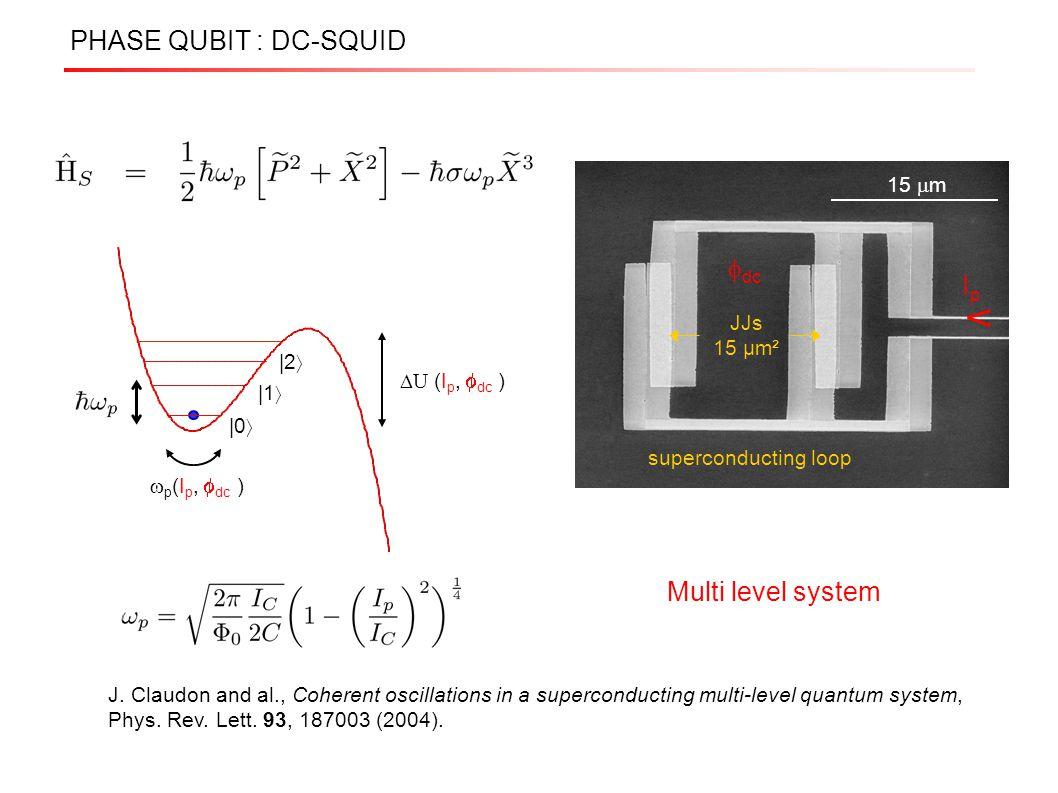 JJs 15 μm² superconducting loop 15  m IpIp  dc PHASE QUBIT : DC-SQUID |0|0 |1|1 |2|2 MW  p (I p,  dc )  U (I p,  dc ) J.