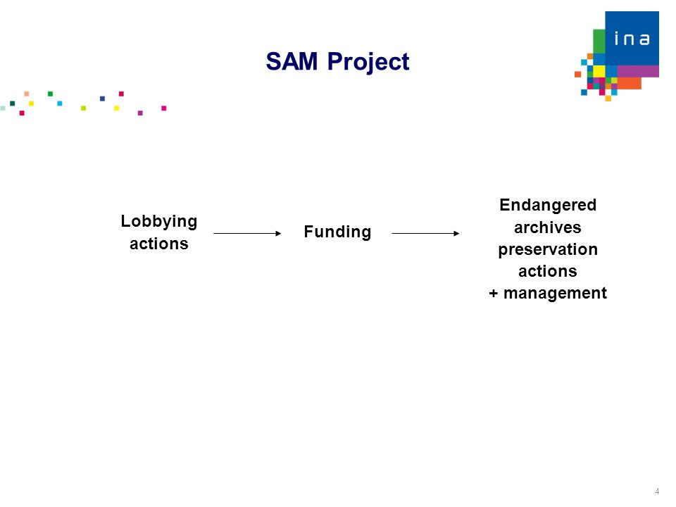 4 Endangered archives preservation actions + management Lobbying actions Funding SAM Project