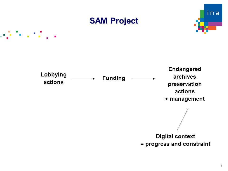 5 Endangered archives preservation actions + management Lobbying actions Funding Digital context = progress and constraint SAM Project