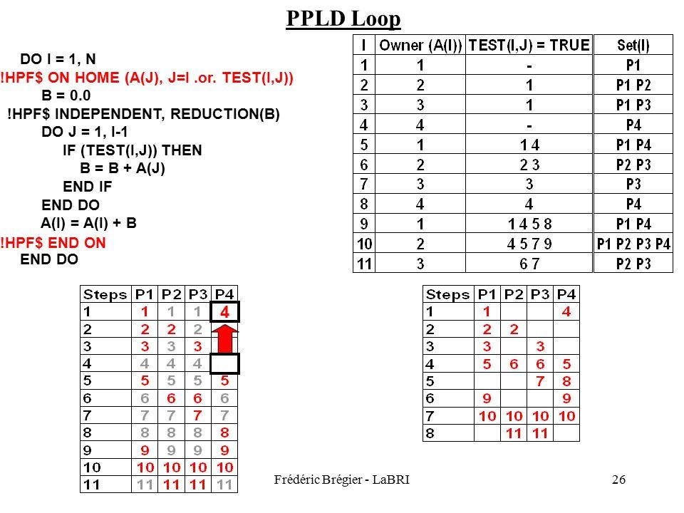 Frédéric Brégier - LaBRI26 PPLD Loop DO I = 1, N B = 0.0 !HPF$ INDEPENDENT, REDUCTION(B) DO J = 1, I-1 IF (TEST(I,J)) THEN B = B + A(J) END IF END DO