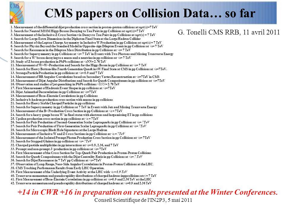Conseil Scientifique de l IN2P3, 5 mai 2011 CMS papers on Collision Data… so far 1.