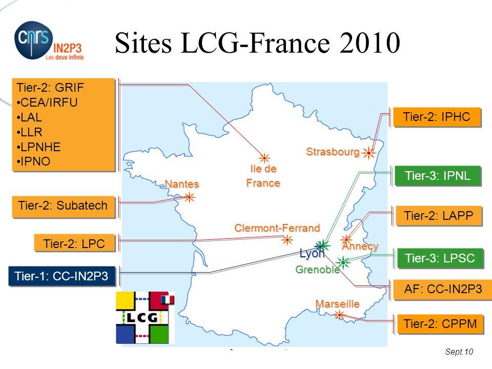 Conseil Scientifique de l IN2P3, 5 mai 2011 Tier-2: LPC AF: CC-IN2P3 Tier-2: LAPP Tier-2: IPHC Lyon Clermont-Ferrand Ile de France Marseille Nantes Strasbourg Annecy Tier-3: IPNL Tier-2: CPPM Tier-2: Subatech Tier-2: GRIF CEA/IRFU LAL LLR LPNHE IPNO Tier-2: GRIF CEA/IRFU LAL LLR LPNHE IPNO Tier-1: CC-IN2P3 Grenoble Tier-3: LPSC Sept.10 Sites LCG-France 2010