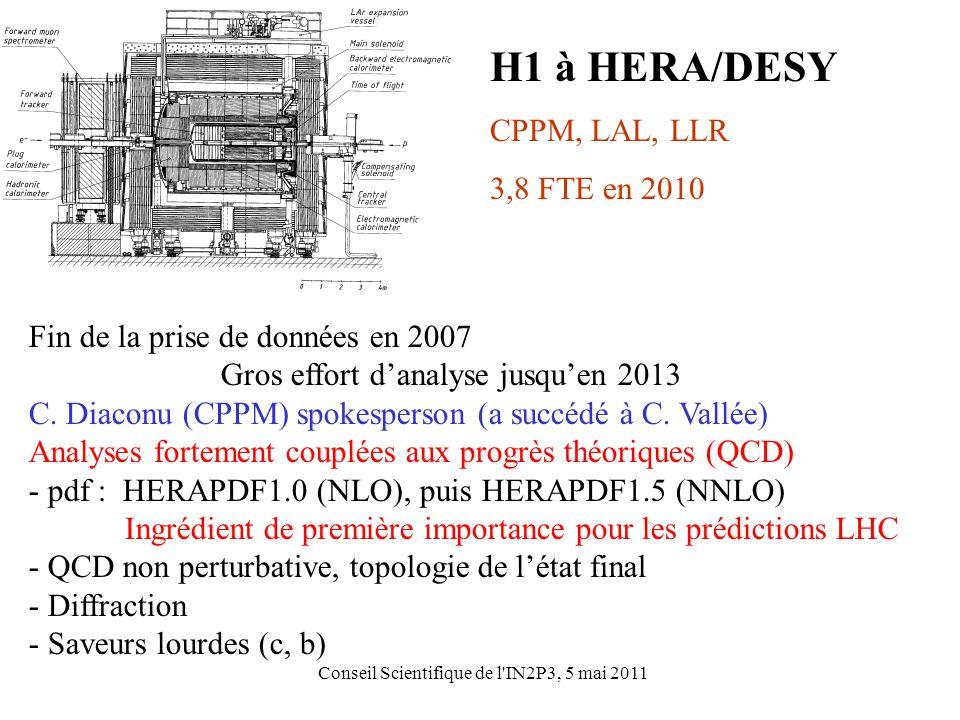 Conseil Scientifique de l IN2P3, 5 mai 2011 Fin de la prise de données en 2007 Gros effort d'analyse jusqu'en 2013 C.