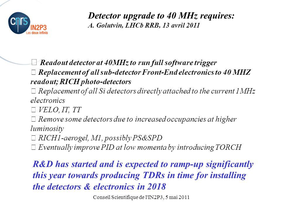 Conseil Scientifique de l IN2P3, 5 mai 2011 Detector upgrade to 40 MHz requires: A.
