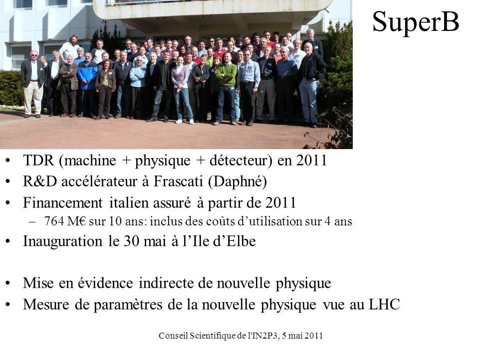 Conseil Scientifique de l IN2P3, 5 mai 2011 SuperB TDR (machine + physique + détecteur) en 2011 R&D accélérateur à Frascati (Daphné) Financement italien assuré à partir de 2011 –764 M€ sur 10 ans: inclus des coûts d'utilisation sur 4 ans Inauguration le 30 mai à l'Ile d'Elbe Mise en évidence indirecte de nouvelle physique Mesure de paramètres de la nouvelle physique vue au LHC