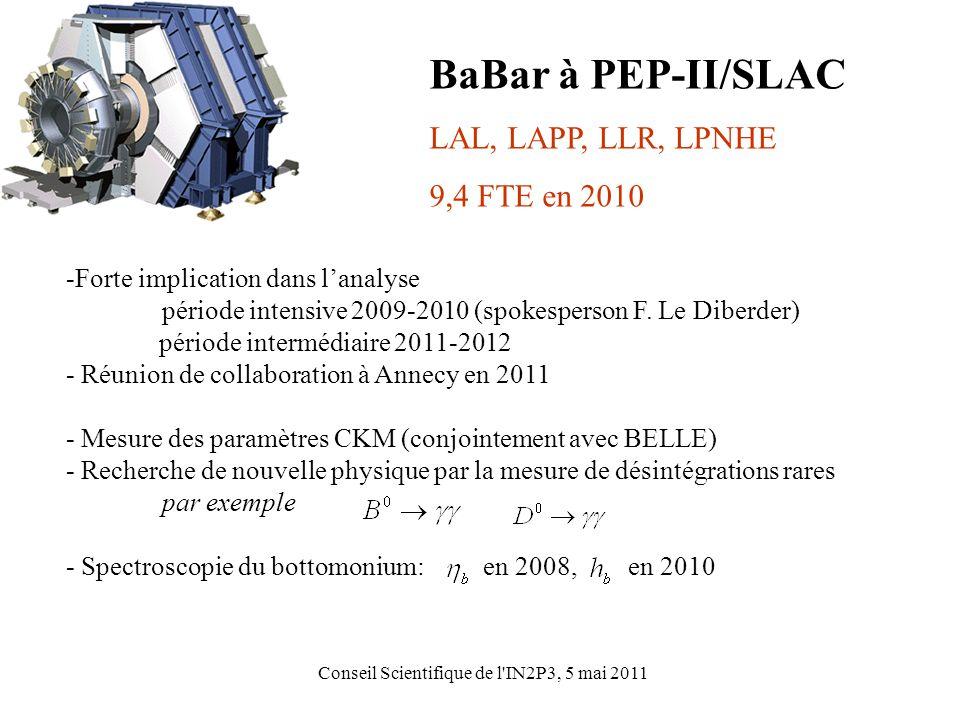 Conseil Scientifique de l IN2P3, 5 mai 2011 -Forte implication dans l'analyse période intensive 2009-2010 (spokesperson F.