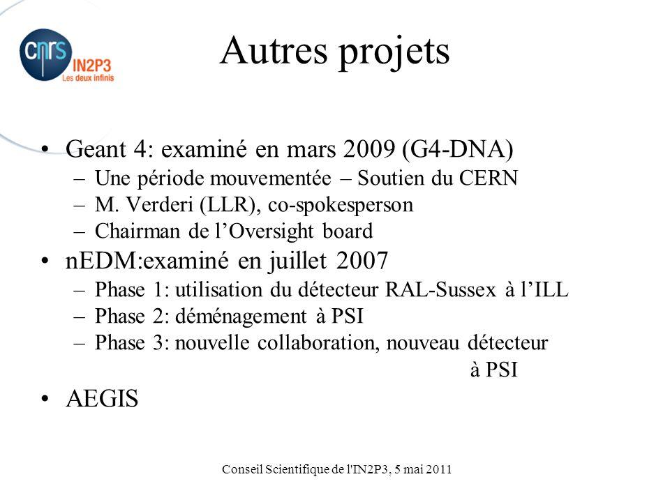 Conseil Scientifique de l IN2P3, 5 mai 2011 Autres projets Geant 4: examiné en mars 2009 (G4-DNA) –Une période mouvementée – Soutien du CERN –M.