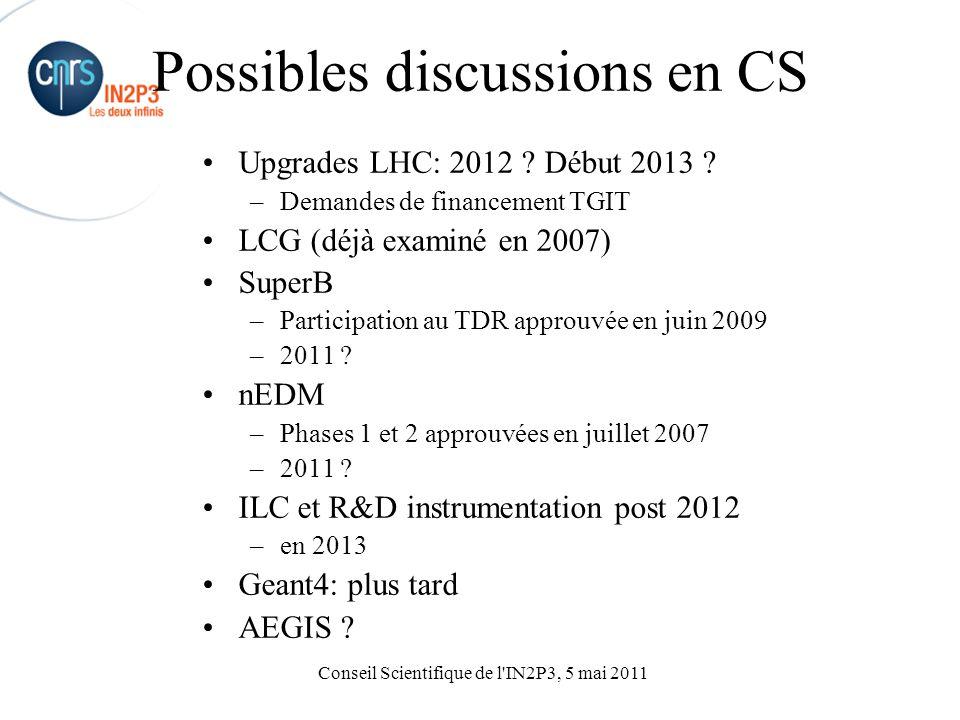Conseil Scientifique de l IN2P3, 5 mai 2011 Possibles discussions en CS Upgrades LHC: 2012 .