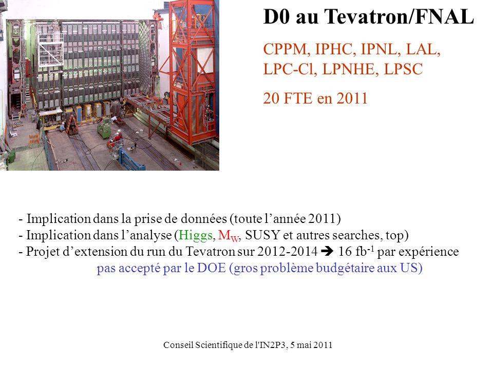 Conseil Scientifique de l IN2P3, 5 mai 2011 - Implication dans la prise de données (toute l'année 2011) - Implication dans l'analyse (Higgs, M W, SUSY et autres searches, top) - Projet d'extension du run du Tevatron sur 2012-2014  16 fb -1 par expérience pas accepté par le DOE (gros problème budgétaire aux US) D0 au Tevatron/FNAL CPPM, IPHC, IPNL, LAL, LPC-Cl, LPNHE, LPSC 20 FTE en 2011