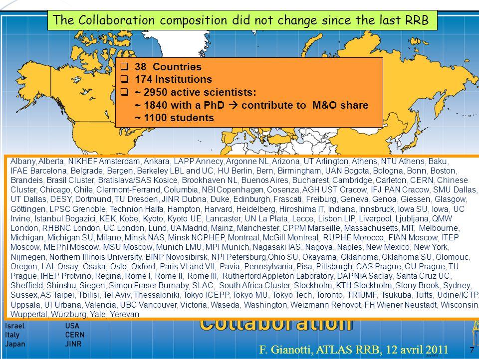 Conseil Scientifique de l IN2P3, 5 mai 2011 7  38 Countries  174 Institutions  ~ 2950 active scientists: ~ 1840 with a PhD  contribute to M&O share ~ 1100 students Albany, Alberta, NIKHEF Amsterdam, Ankara, LAPP Annecy, Argonne NL, Arizona, UT Arlington, Athens, NTU Athens, Baku, IFAE Barcelona, Belgrade, Bergen, Berkeley LBL and UC, HU Berlin, Bern, Birmingham, UAN Bogota, Bologna, Bonn, Boston, Brandeis, Brasil Cluster, Bratislava/SAS Kosice, Brookhaven NL, Buenos Aires, Bucharest, Cambridge, Carleton, CERN, Chinese Cluster, Chicago, Chile, Clermont-Ferrand, Columbia, NBI Copenhagen, Cosenza, AGH UST Cracow, IFJ PAN Cracow, SMU Dallas, UT Dallas, DESY, Dortmund, TU Dresden, JINR Dubna, Duke, Edinburgh, Frascati, Freiburg, Geneva, Genoa, Giessen, Glasgow, Göttingen, LPSC Grenoble, Technion Haifa, Hampton, Harvard, Heidelberg, Hiroshima IT, Indiana, Innsbruck, Iowa SU, Iowa, UC Irvine, Istanbul Bogazici, KEK, Kobe, Kyoto, Kyoto UE, Lancaster, UN La Plata, Lecce, Lisbon LIP, Liverpool, Ljubljana, QMW London, RHBNC London, UC London, Lund, UA Madrid, Mainz, Manchester, CPPM Marseille, Massachusetts, MIT, Melbourne, Michigan, Michigan SU, Milano, Minsk NAS, Minsk NCPHEP, Montreal, McGill Montreal, RUPHE Morocco, FIAN Moscow, ITEP Moscow, MEPhI Moscow, MSU Moscow, Munich LMU, MPI Munich, Nagasaki IAS, Nagoya, Naples, New Mexico, New York, Nijmegen, Northern Illinois University, BINP Novosibirsk, NPI Petersburg,Ohio SU, Okayama, Oklahoma, Oklahoma SU, Olomouc, Oregon, LAL Orsay, Osaka, Oslo, Oxford, Paris VI and VII, Pavia, Pennsylvania, Pisa, Pittsburgh, CAS Prague, CU Prague, TU Prague, IHEP Protvino, Regina, Rome I, Rome II, Rome III, Rutherford Appleton Laboratory, DAPNIA Saclay, Santa Cruz UC, Sheffield, Shinshu, Siegen, Simon Fraser Burnaby, SLAC, South Africa Cluster, Stockholm, KTH Stockholm, Stony Brook, Sydney, Sussex, AS Taipei, Tbilisi, Tel Aviv, Thessaloniki, Tokyo ICEPP, Tokyo MU, Tokyo Tech, Toronto, TRIUMF, Tsukuba, Tufts, Udine/ICTP, Uppsala, UI Urbana, 