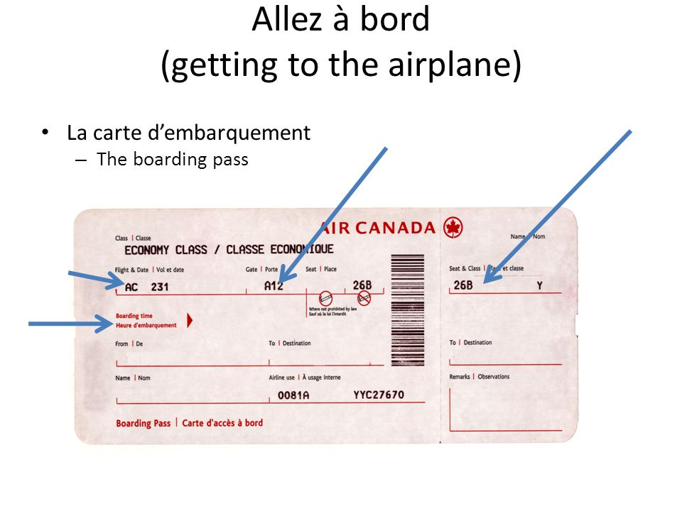 Allez à bord (getting to the airplane) La carte d'embarquement – The boarding pass