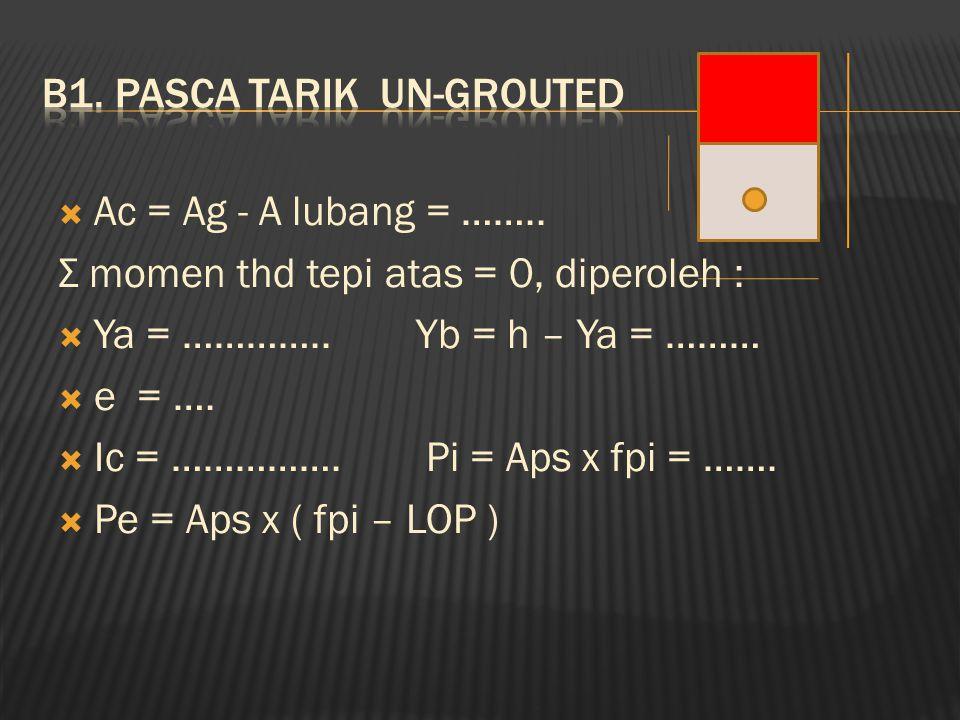  Ac = Ag - A lubang = …….. Σ momen thd tepi atas = 0, diperoleh :  Ya = ………….. Yb = h – Ya = ………  e = ….  Ic = ……………. Pi = Aps x fpi = …….  Pe =