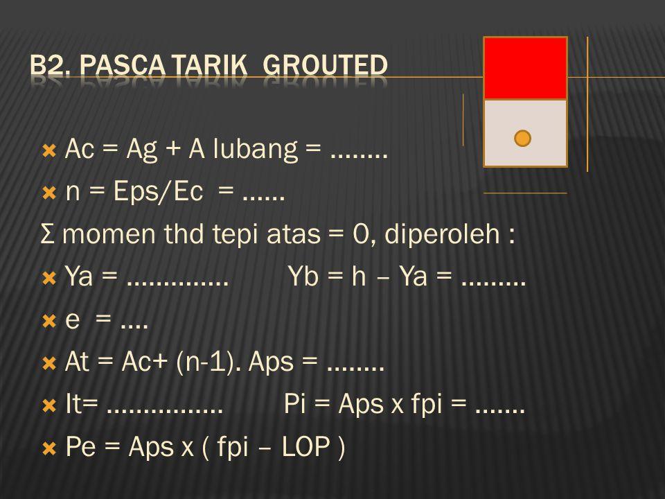  Ac = Ag + A lubang = ……..  n = Eps/Ec = …… Σ momen thd tepi atas = 0, diperoleh :  Ya = ………….. Yb = h – Ya = ………  e = ….  At = Ac+ (n-1). Aps =