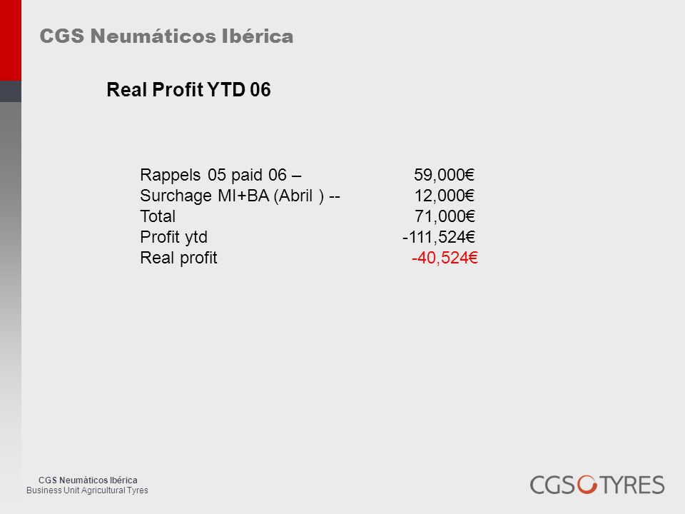 CGS Neumáticos Ibérica Business Unit Agricultural Tyres CGS Neumáticos Ibérica Real Profit YTD 06 Rappels 05 paid 06 – 59,000€ Surchage MI+BA (Abril ) --12,000€ Total 71,000€ Profit ytd -111,524€ Real profit -40,524€