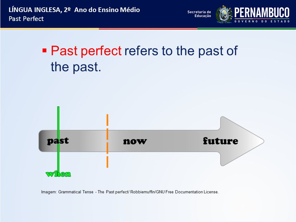 Past perfect refers to the past of the past.