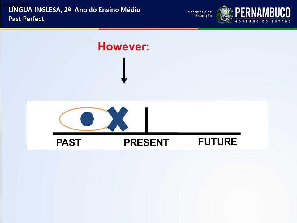 HOWEVER HOWEVER LÍNGUA INGLESA, 2º Ano do Ensino Médio Past Perfect However: PAST PRESENT FUTURE