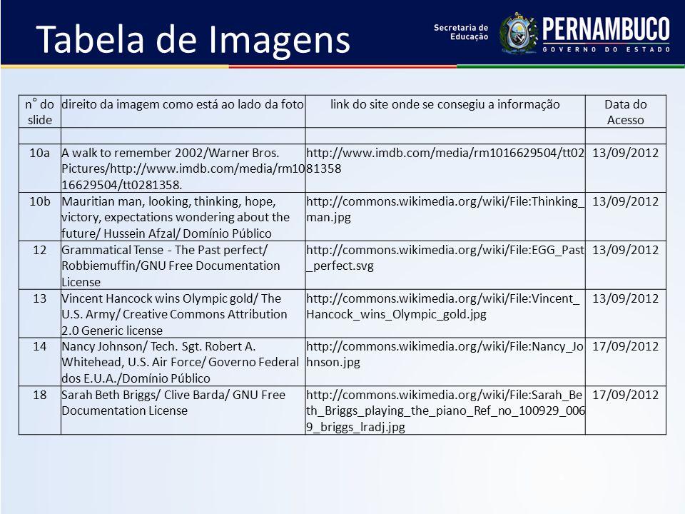 Tabela de Imagens n° do slide direito da imagem como está ao lado da fotolink do site onde se consegiu a informaçãoData do Acesso 10aA walk to remember 2002/Warner Bros.