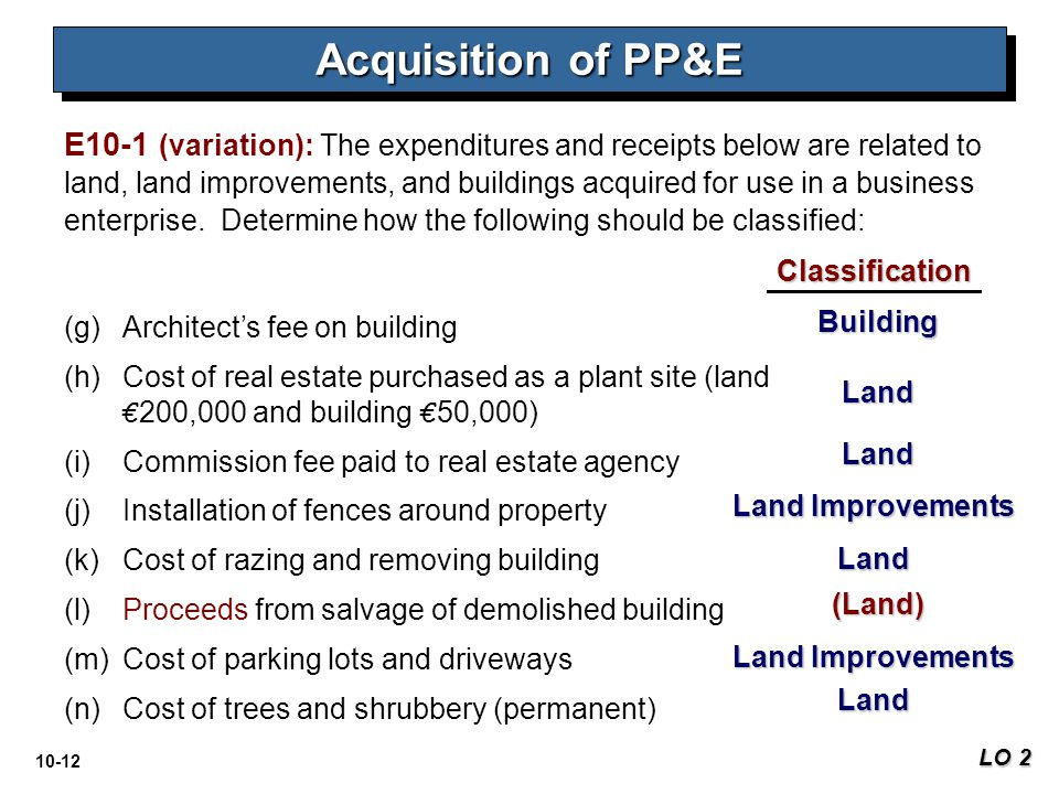 10-12 Classification Acquisition of PP&E (g) Architect's fee on building (h) Cost of real estate purchased as a plant site (land € 200,000 and buildin