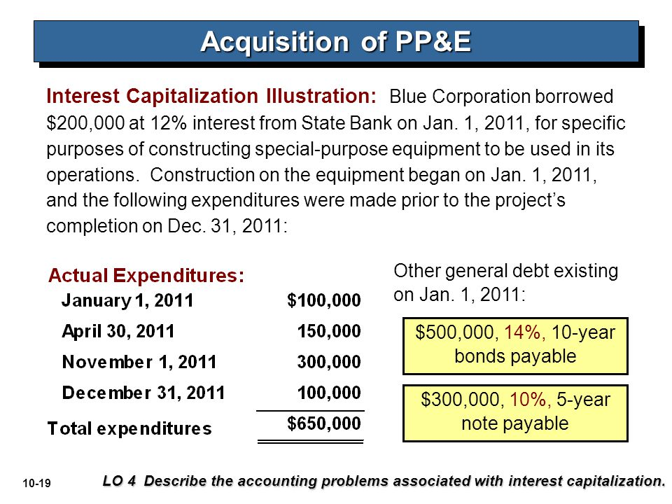 10-19 Interest Capitalization Illustration: Blue Corporation borrowed $200,000 at 12% interest from State Bank on Jan. 1, 2011, for specific purposes