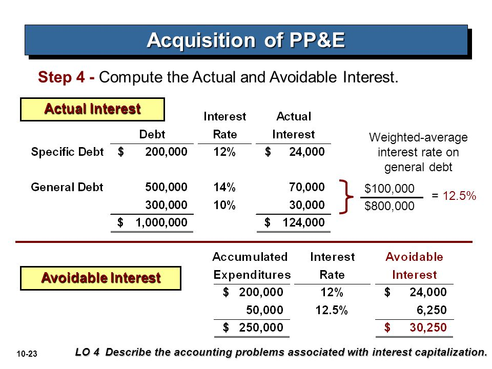 10-23 Acquisition of PP&E LO 4 Describe the accounting problems associated with interest capitalization. Step 4 - Compute the Actual and Avoidable Int