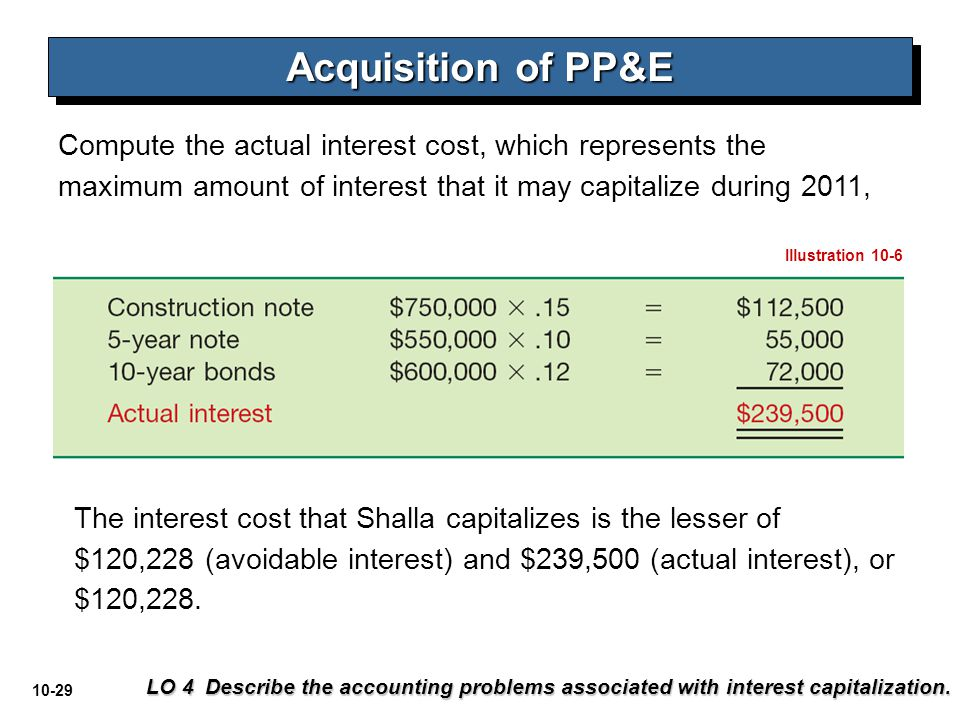 10-29 Acquisition of PP&E LO 4 Describe the accounting problems associated with interest capitalization. Compute the actual interest cost, which repre
