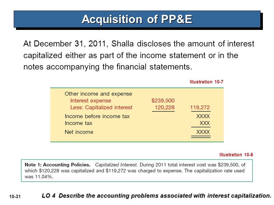 10-31 Acquisition of PP&E LO 4 Describe the accounting problems associated with interest capitalization. At December 31, 2011, Shalla discloses the am