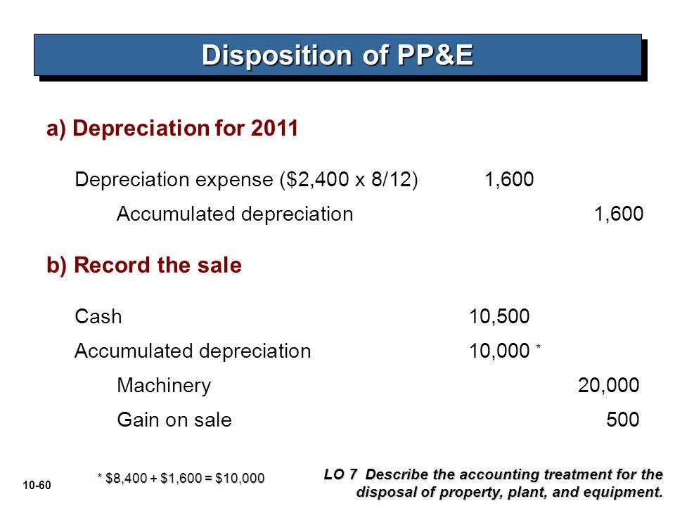 10-60 a) Depreciation for 2011 Depreciation expense ($2,400 x 8/12)1,600 Accumulated depreciation1,600 b) Record the sale Cash10,500 Accumulated depre