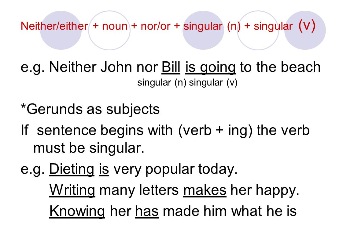 Neither/either + noun + nor/or + singular (n) + singular (v) e.g.