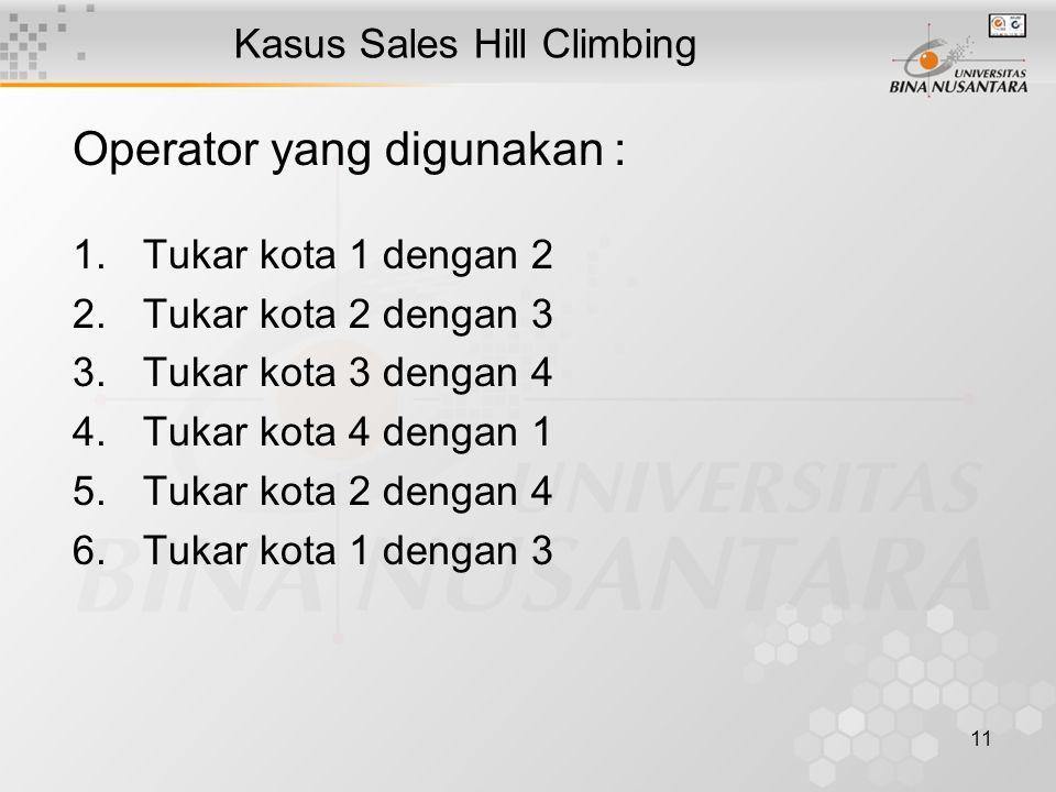 11 Kasus Sales Hill Climbing Operator yang digunakan : 1.Tukar kota 1 dengan 2 2.Tukar kota 2 dengan 3 3.Tukar kota 3 dengan 4 4.Tukar kota 4 dengan 1 5.Tukar kota 2 dengan 4 6.Tukar kota 1 dengan 3