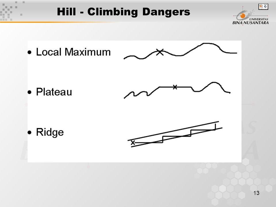 13 Hill - Climbing Dangers