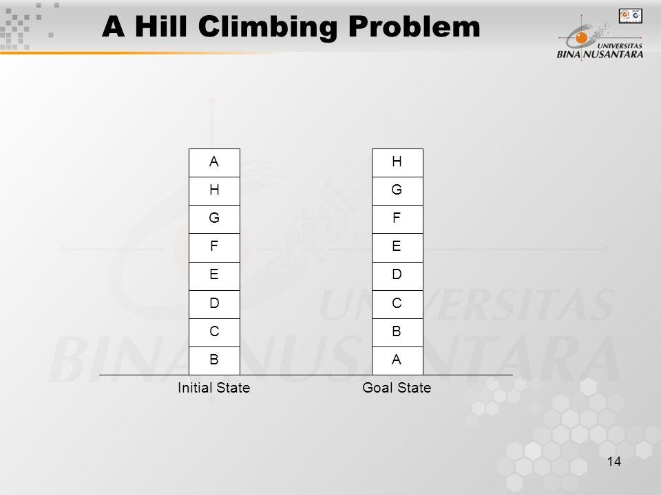 14 A Hill Climbing Problem A H G F E D C B Initial State H G F E D C B A Goal State
