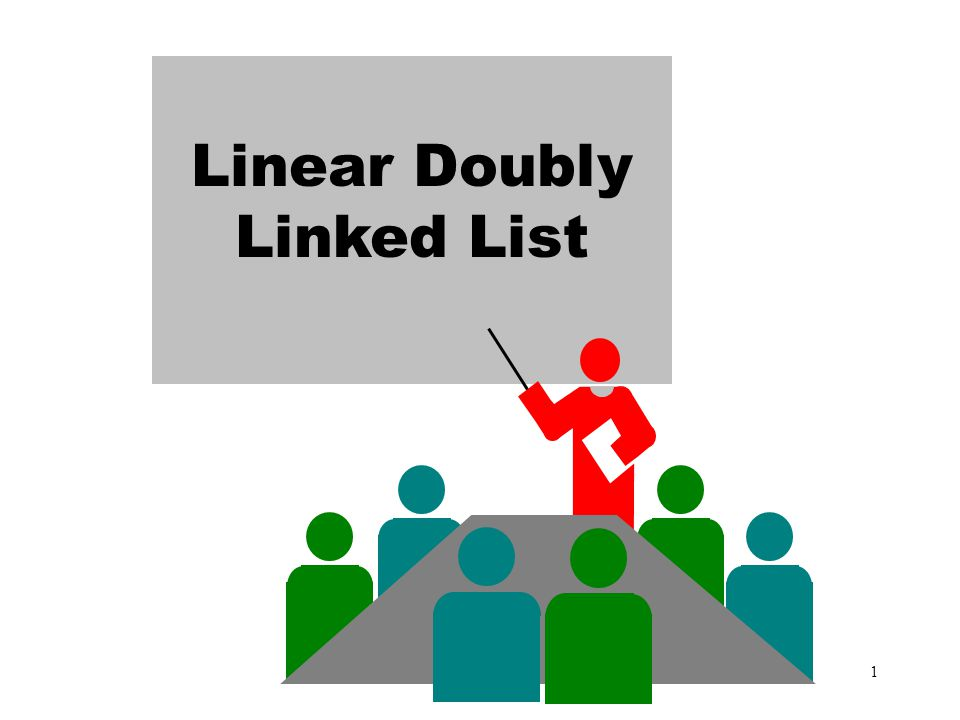 1 6.3 & 7.3 NESTED LOOP Linear Doubly Linked List
