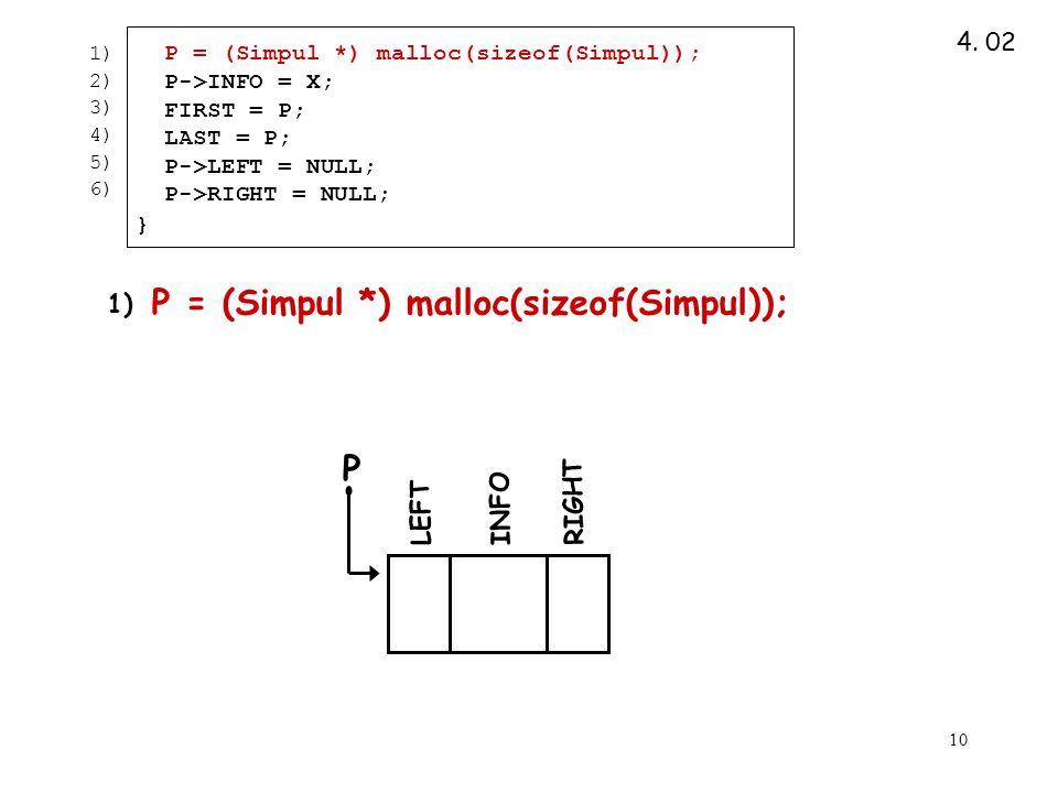 10 P = (Simpul *) malloc(sizeof(Simpul)); P->INFO = X; FIRST = P; LAST = P; P->LEFT = NULL; P->RIGHT = NULL; } 1) 2) 3) 4) 5) 6) P = (Simpul *) malloc(sizeof(Simpul)); 4.