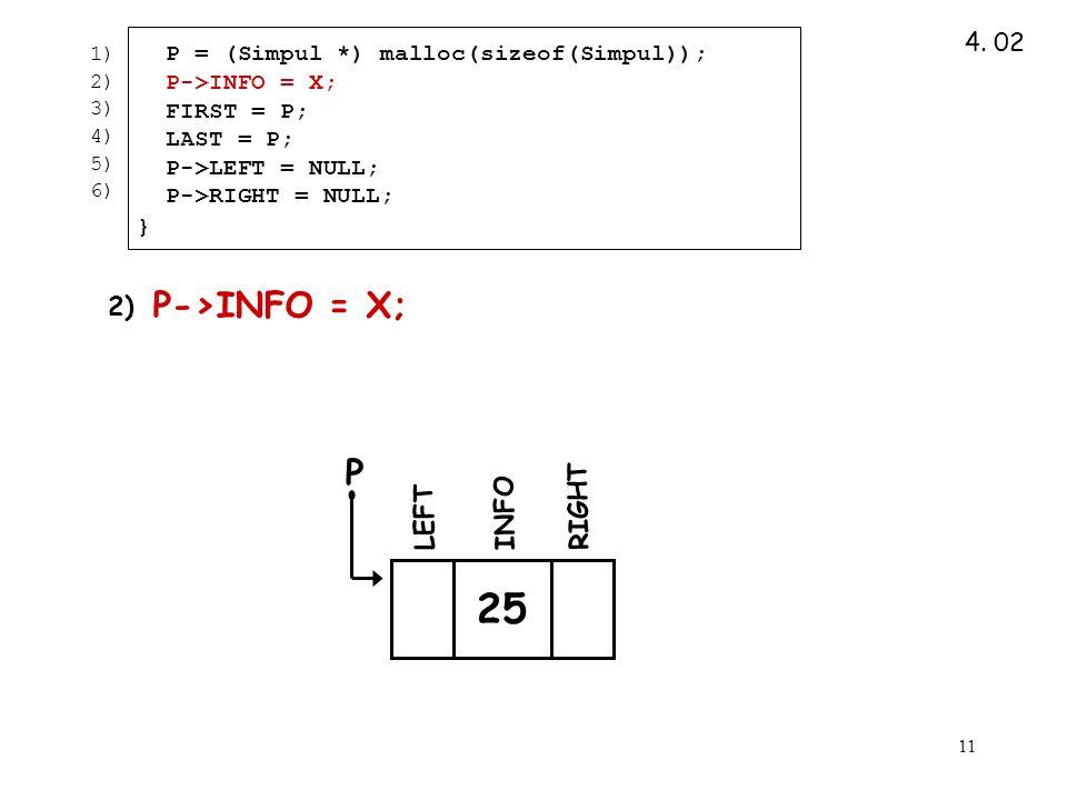 11 P = (Simpul *) malloc(sizeof(Simpul)); P->INFO = X; FIRST = P; LAST = P; P->LEFT = NULL; P->RIGHT = NULL; } 1) 2) 3) 4) 5) 6) P->INFO = X; 4.