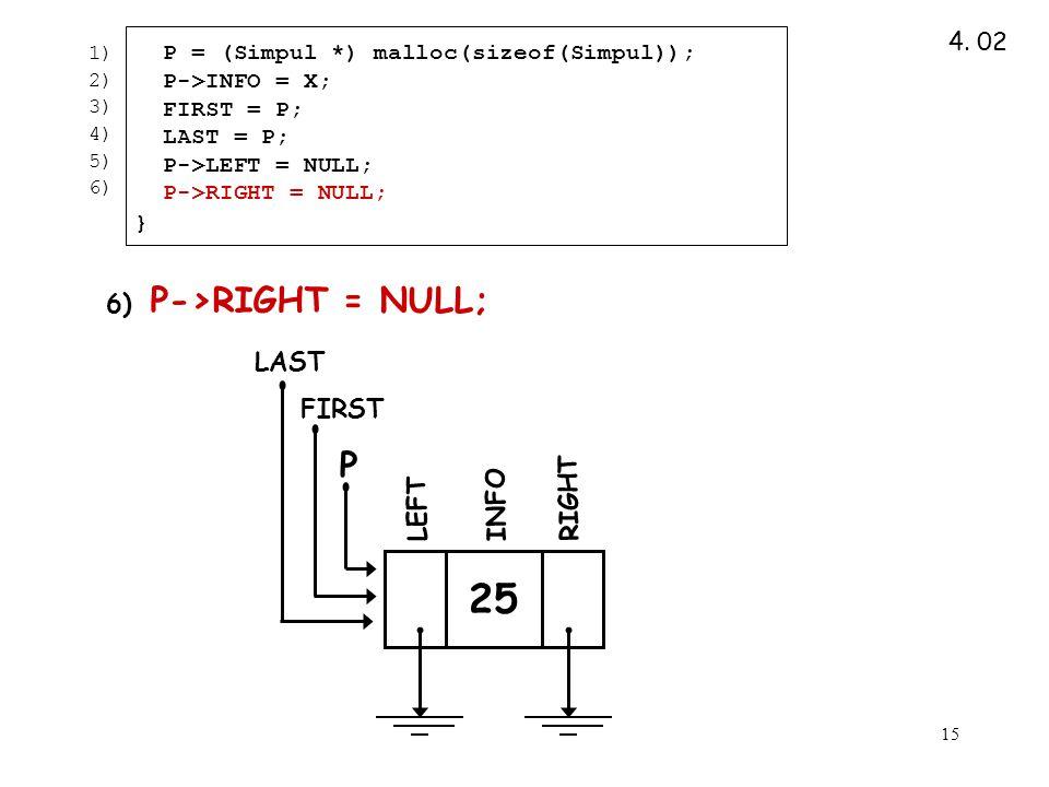 15 P = (Simpul *) malloc(sizeof(Simpul)); P->INFO = X; FIRST = P; LAST = P; P->LEFT = NULL; P->RIGHT = NULL; } 1) 2) 3) 4) 5) 6) P->RIGHT = NULL; 4.